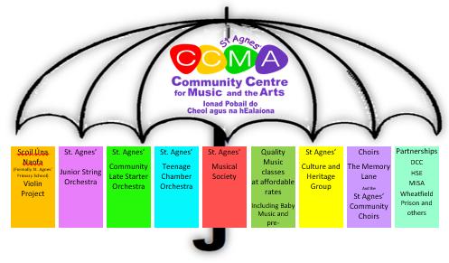 Umbrella of activities